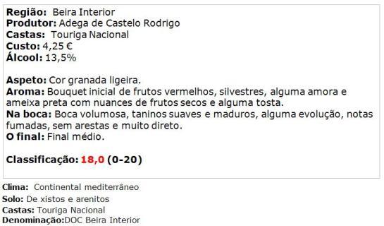 apreciacao-castelo-rodrigo-doc-touriga-nacional-2013