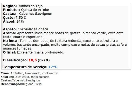 aapreciacao-quinto-elemento-cabernet-sauvignon-reserva-tinto-2012