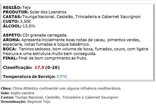apreciacao-solar-dos-loendros-tinto-2013