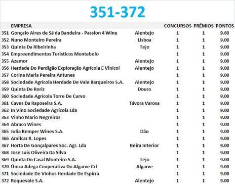 top-produtores-351-372