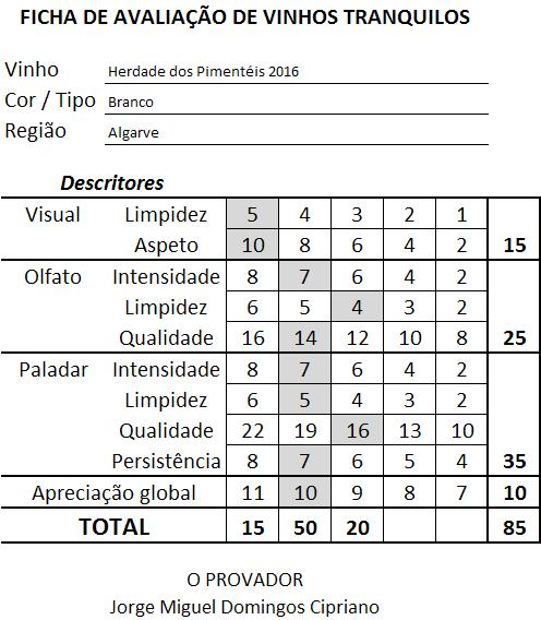 ficha-apreciacao-herdade-dos-pimenteis-branco-2016