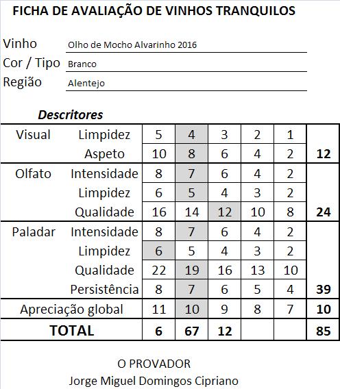 ficha-apreciacao-olho-de-mocho-alvarinho-branco-2016