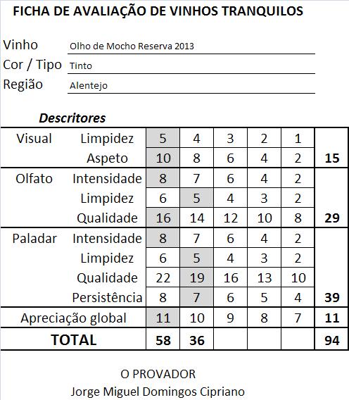 ficha-apreciacao-olho-de-mocho-reserva-tinto-2013