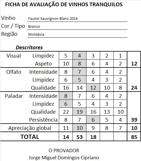 ficha-apreciacao-fautor-sauvignon-blancbranco-2014