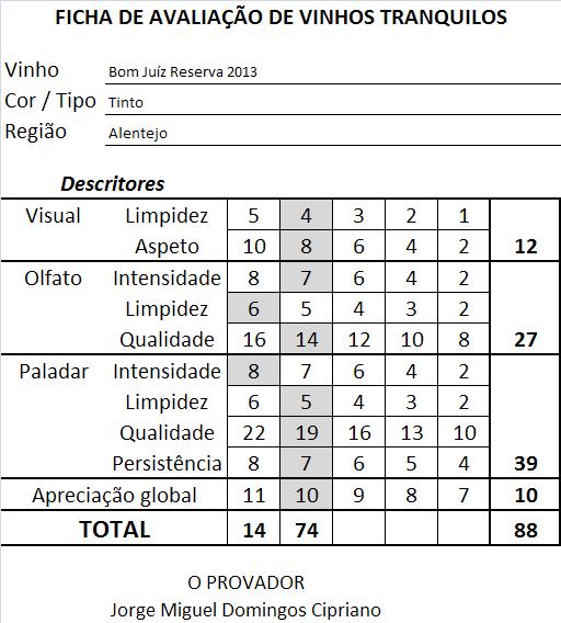 ficha-apreciacao-bom-juiz-reserva-tinto-2013