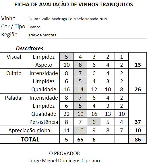 ficha-apreciacao-quinta-valle-madruga-colh-selecionada-branco-2015