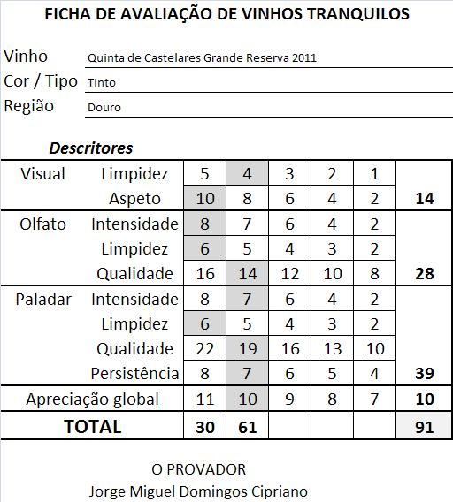 ficha-apreciacao-quinta-de-castelares-grande-reserva-tinto-2011