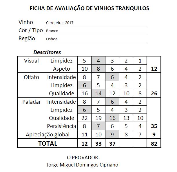 ficha Cerejeiras Branco 2017