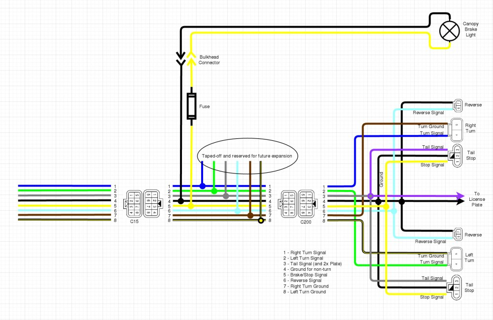 medium resolution of canopy brakelight wiring diagram jpg