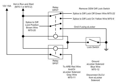 small resolution of spdt relay wiring elocker wiring dpdt by wiring diagrams u2022 relay dpdt switch schematic solenoid