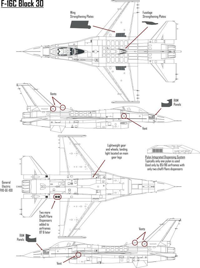 Aircraft Engine Block Diagram Of Aircraft Rotary Engine