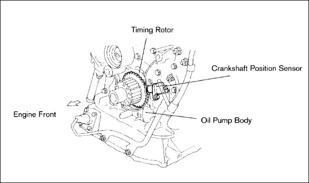 How to Wire up a 1UZ engine (VVTI and non-VVTI