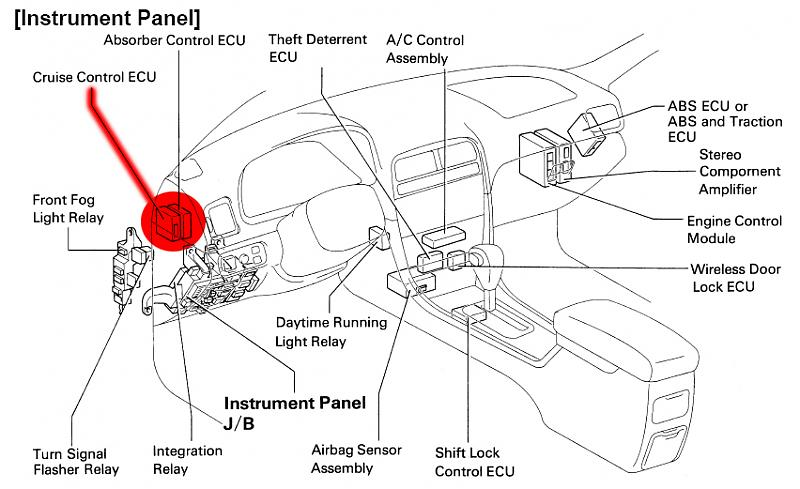 related with 98 lexus es 300 fuse panel diagram