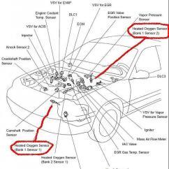 Lexus 02 Sensor Location Diagram Single Subwoofer Wiring 99 Es300 O2 Or Air Fuel Ratio Clublexus 97