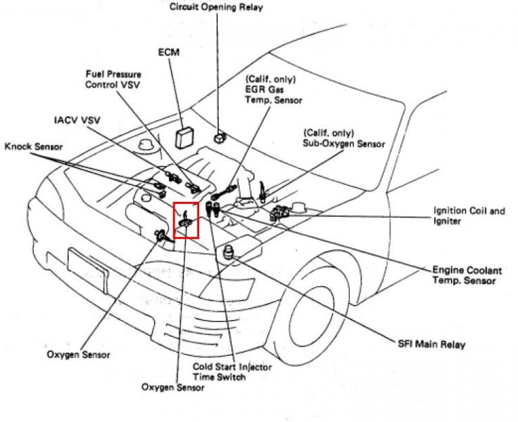 oxygen sensor location Gallery