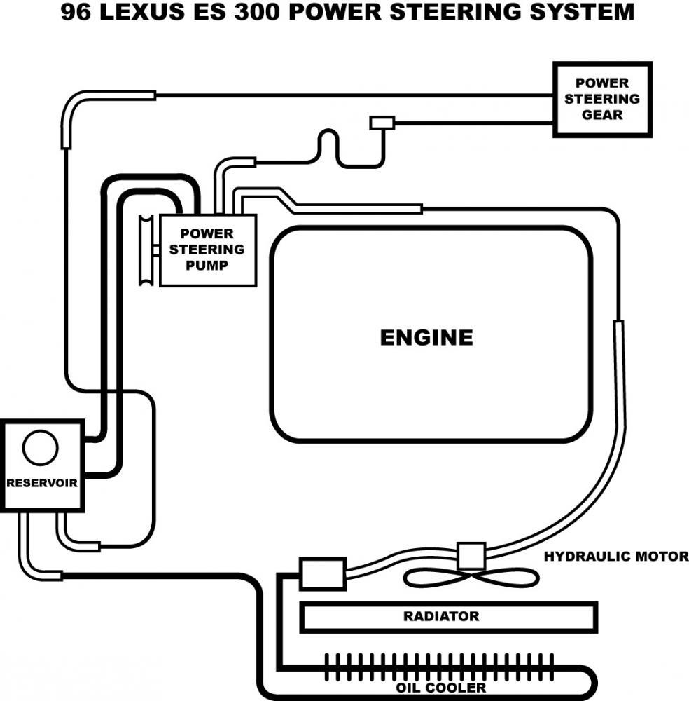 medium resolution of es 300 power steering and hydraulic fan problems 1996 lexus es300 radio wiring diagram lexus es300