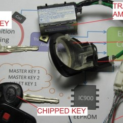 1999 Toyota 4runner Ignition Wiring Diagram Porsche 911 Headlight Diy: Immobilizer Hacking For Lost Keys Or Swapped Ecu - Clublexus Lexus Forum Discussion