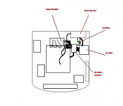 2002 Acura Rl Fuse Box Diagram 2002 Pontiac Aztek Fuse Box