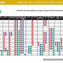 350 Oil Flow Diagram Block Of Home Automation System 0w20 Synthetic In A 2008 Es Clublexus Lexus