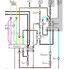 1991 Toyota 4runner Radio Wiring Diagram Schematic Difference Fans Stuck On High Nation Forum Car And
