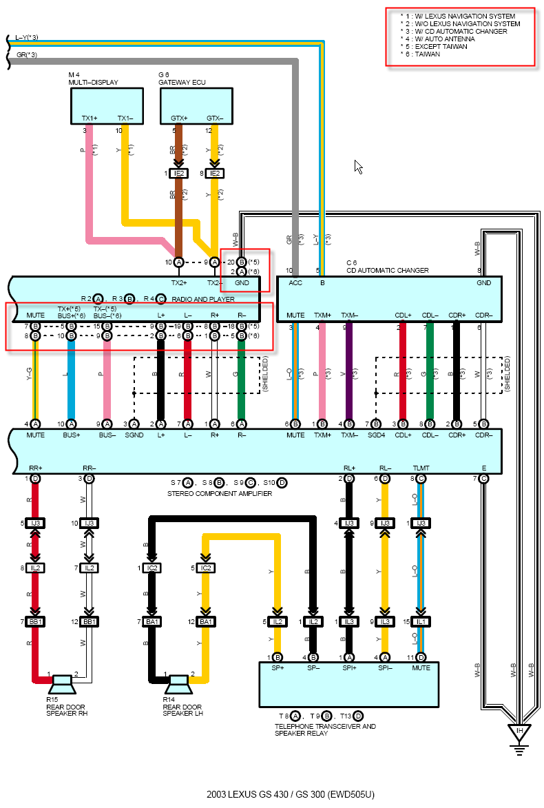 medium resolution of wiring diagram clarion radio made 1998