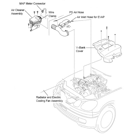 MAF Sensor and Throttle Body Cleaning DIY: GS400 & GS430