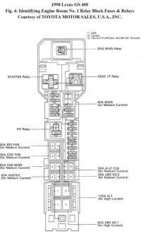 2006 Lexus Rx330 Fuse Box Diagram 2006 Honda Odyssey Fuse ...