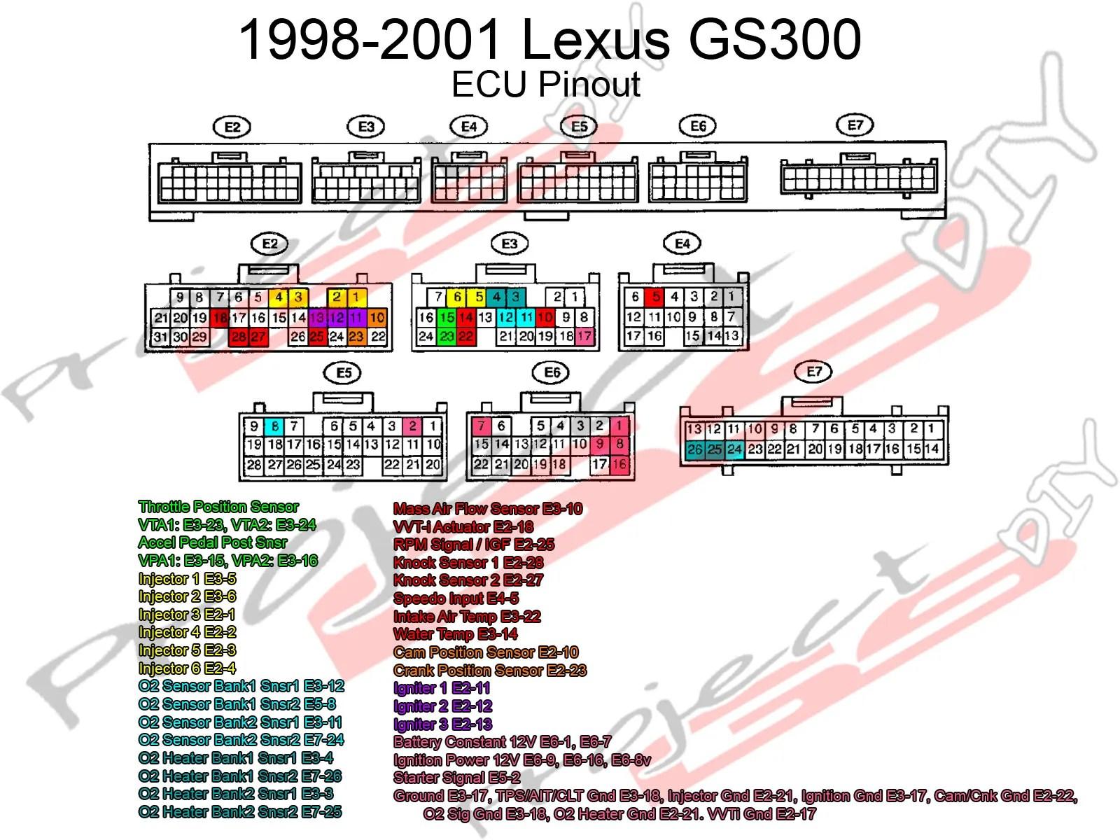 hight resolution of 377531d1452434848 lexus gs300 1998 be rev limiter wiring gs3 98 01 1999 lexus gs300 lexus rx330 mark levinson wiring diagram