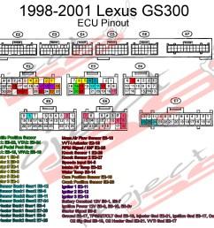 2jzgte swap for 2003 gs300 ecu pin out 2 jpg [ 1600 x 1200 Pixel ]