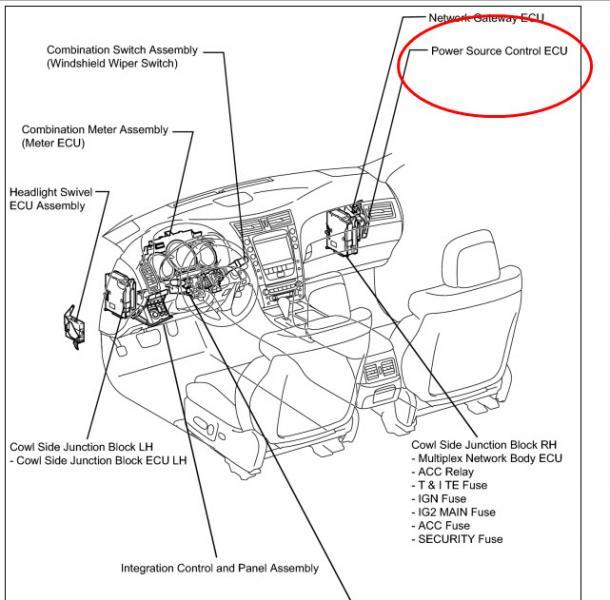 2002 lexus gs300 fuse box location