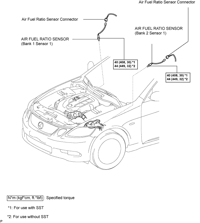 P0051 code and DIY O2/air-fuel sensor replacement