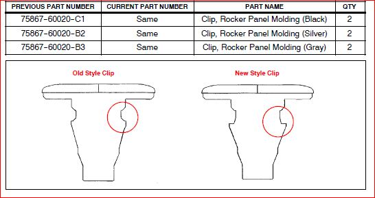 Running Board Clip Improvement ( 2003- 2007 GX470