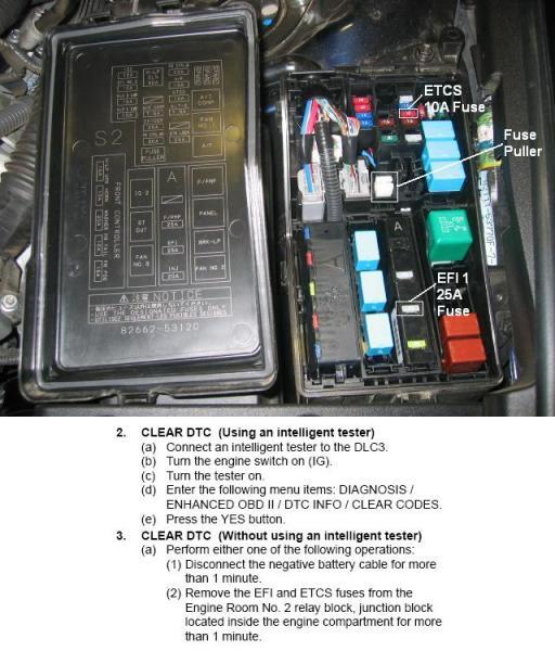 Fuse Box Diagram Help Check Engine Check Vsc Clublexus Lexus Forum