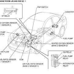 Lexus Is300 O2 Sensor Diagram Tool To Create Er Rx300 Locations Free Engine Image