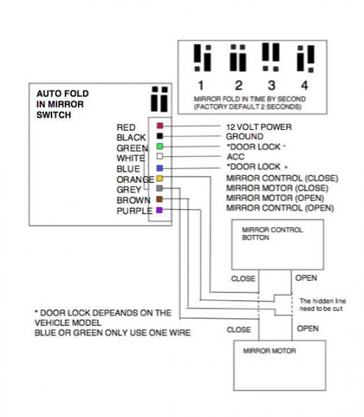 onstar wiring diagram onstar image wiring diagram gm onstar mirror wiring diagram jodebal com on onstar wiring diagram
