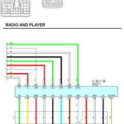 2002 Gmc Sierra Radio Wiring Diagram How To Draw Dfd Level 0 Requesting A Wire Color Identification On 2000 Es300 Harness - Clublexus Lexus Forum ...