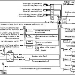 Kenwood Kdc Wiring Diagram 1990 Ford Ranger Fuse Panel Kvt 512 Diagrams Schematic 514 Harness 252u