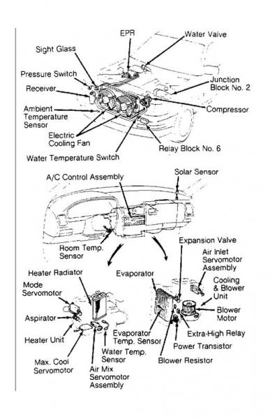 99 Lexus Gs300 Ignition Coil Wiring Diagram Wiring Diagram