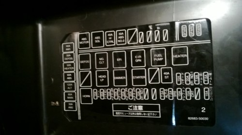 small resolution of japanese to english translation of fuse diagrams 96celsior ls400 home fuse box japanese to english translation