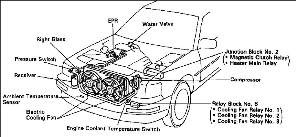 In A 1997 Lexus Ls400 Fuse Box. Lexus. Auto Fuse Box Diagram
