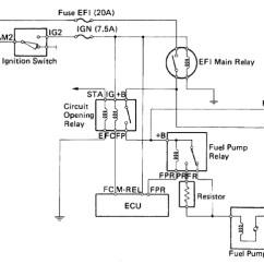 Gas Club Car Wiring Diagram 1990 Nissan Navara 1993 Carry All Www Toyskids Co 91 Ls400 Fuel Pump Resistor And Transmissions Issue No 1992