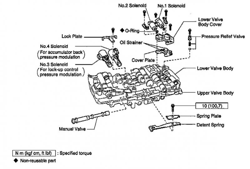 Service manual [2002 Lexus Ls Shift Solenoid Change