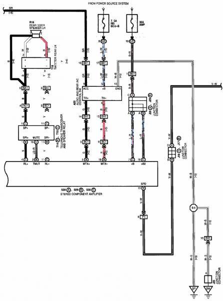 Dvd Car Radio Wiring Color Diagram Auto Electrical Wiring Diagram