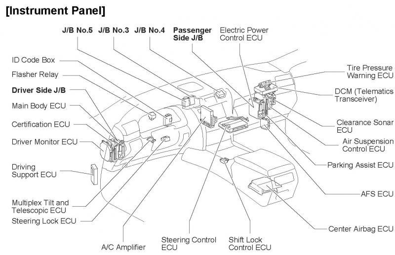 2007 Lexus Ls 460 Fuse Box Location. Lexus. Auto Wiring