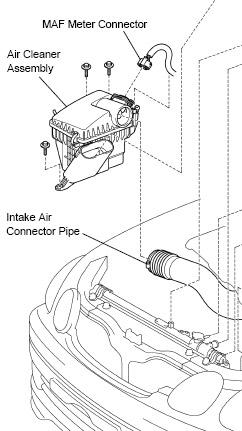 Lexus GS (1998-2005) GS 400 & GS 430 Mass Air Flow Sensor