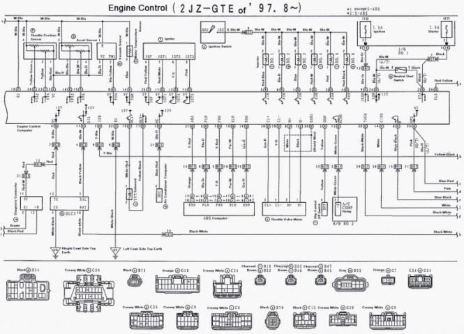 jz wiring harness diagram jz image wiring diagram 1jz wiring diagram wiring diagrams on 1jz wiring harness diagram