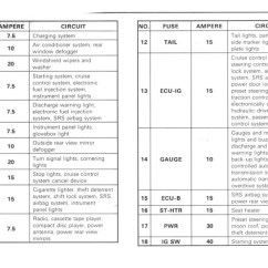 Ford Mondeo Wiring Diagram Ray And Skate Sc300 Kick Panel Fuse Picture - Page 2 Clublexus Lexus Forum Discussion