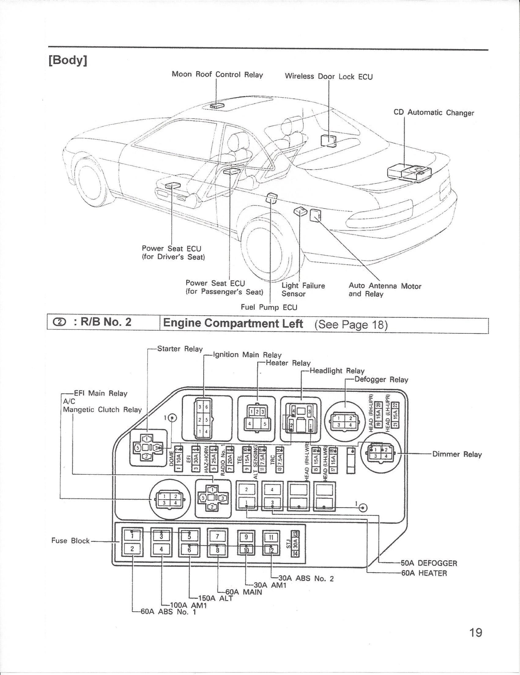 2002 Lexus Is300 Fuse Panel. Lexus. Auto Fuse Box Diagram