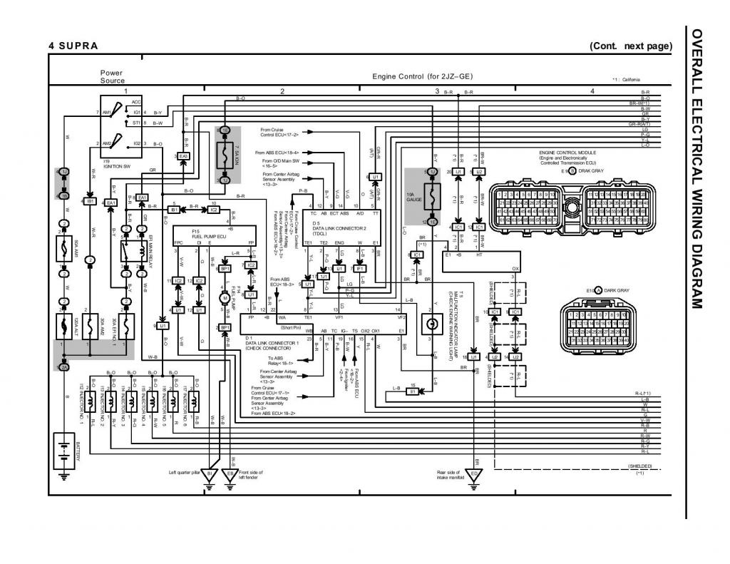 1996 nissan hardbody wiring diagram deciduous forest food web 88 harness pigtail connector fuel