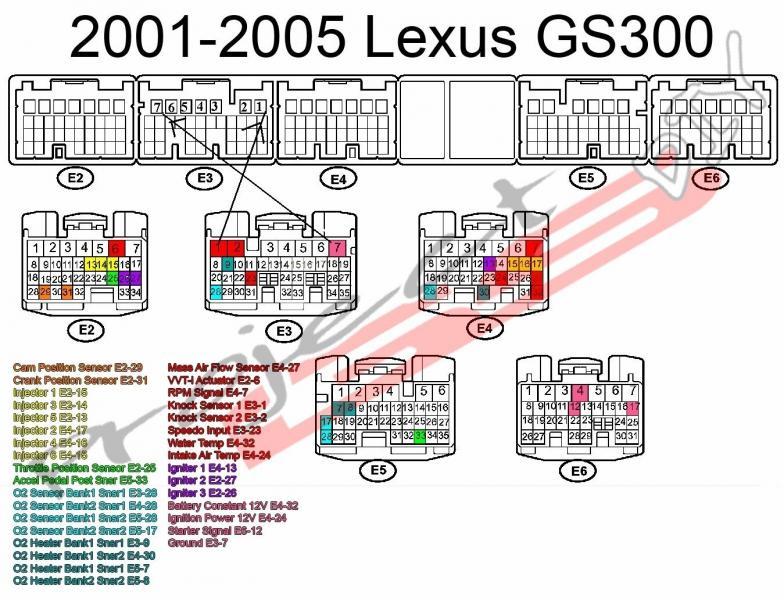 1jz gte ecu wiring diagram block of 8086 microprocessor with explanation projectgs diy: pinout - page 2 club lexus forums